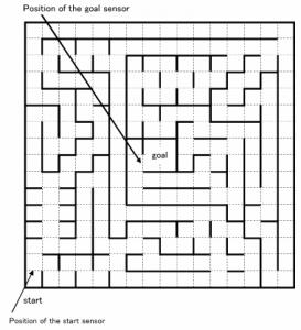 Příklad konfigurace bludiště
